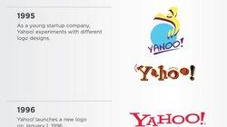 Ngắm những hình ảnh mới logo của Yahoo!