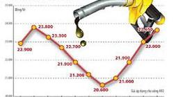 Giảm nhập khẩu xăng dầu