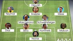 Điểm mặt 11 ngôi sao xuất sắc nhất vòng tứ kết World Cup 2014