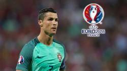 Ronaldo nói gì trước cuộc thư hùng với Pháp?