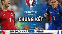 Nhận định, dự đoán kết quả Pháp vs Bồ Đào Nha (2h ngày 11.7): Khắc thêm mối hận