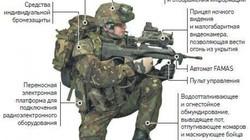 Siêu chiến binh tương lai của các cường quốc quân sự (phần 1)