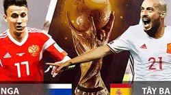 Nhận định tỷ lệ phạt góc Tây Ban Nha vs Nga (21h00 ngày 1.7)