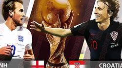 Nhận định, dự đoán kết quả Anh vs Croatia (1 giờ ngày 12.7): Binh nhàn thắng sức mỏi