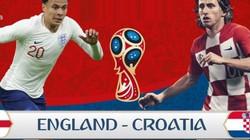 """Phân  tích tỷ lệ Anh vs Croatia: (1h00 ngày 12.7): Một cuộc """"thi bắn"""""""