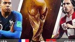 Nhận định, dự đoán kết quả Pháp vs Croatia (22h00 ngày 15.7): Hiện thực hóa giấc mơ vàng