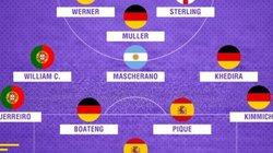 Đội hình tệ nhất World Cup 2018: Gọi tên những ai?