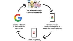 Sau án phạt 5 tỉ USD từ EU, Google dọa không miễn phí Android nữa