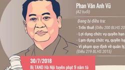 """15 cựu quan chức vướng lao lý do liên quan vụ án Vũ """"nhôm"""""""