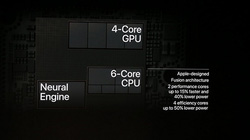 """Sốc với chi tiết lượng bóng bán dẫn trên """"siêu chip"""" A12 Bionic"""