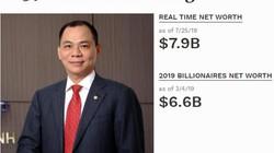Nắm quyền tổ chức Giải đua F1, tài sản tỷ phú Phạm Nhật Vượng chạm 10 tỷ USD