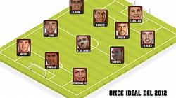 La Liga thống trị đội hình tiêu biểu châu Âu 2012