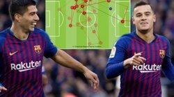 Choáng với kỷ lục khi Barcelona vùi dập Real Madrid