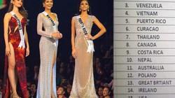 Lộ bảng điểm Hoa hậu Hoàn vũ, H'Hen Niê trượt Á hậu 2 trong gang tấc?