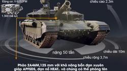 """Infographic: Nhận phiên bản mạnh nhất của xe tăng T-90, thêm """"dấu lặng buồn"""" cho xe tăng T-14"""