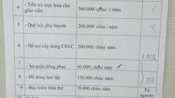 """Quảng Trị: Hội phụ huynh """"thu hộ"""" tiền trả lương cho cô nuôi trẻ"""