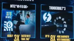 Tốc độ Wi-Fi nhanh hơn 3 lần nhờ Wi-Fi 6 trên vi xử lý Intel Core i thế hệ 10