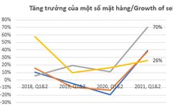 Xuất khẩu gỗ và sản phẩm gỗ Việt Nam tăng mạnh, bất chấp đại dịch COVID-19