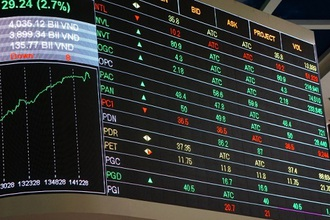 FiinGroup: Thị trường chứng khoán chưa ở mức định giá quá phi lý như cách đây 15 năm