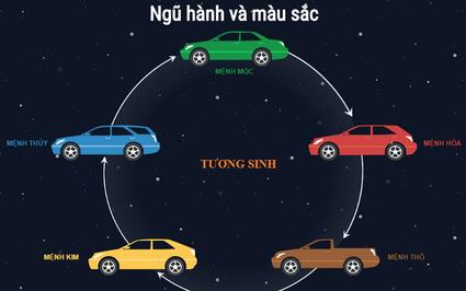Chọn màu xe ô tô hợp tuổi, rước tài lộc và may mắn năm 2021