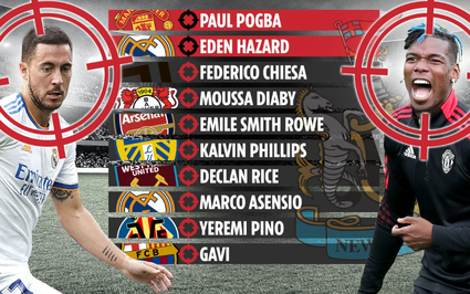 """Hé lộ danh sách mua sắm """"siêu khủng"""" của Newcastle: Có Hazard, Pogba"""