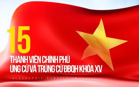 Infographic chân dung 15 thành viên Chính phủ trúng cử đại biểu Quốc hội khóa XV