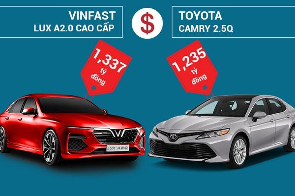 """VinFast LUX A2.0 thời thượng châu Âu """"đọ sức"""" Toyota Camry, ai hơn ai?"""