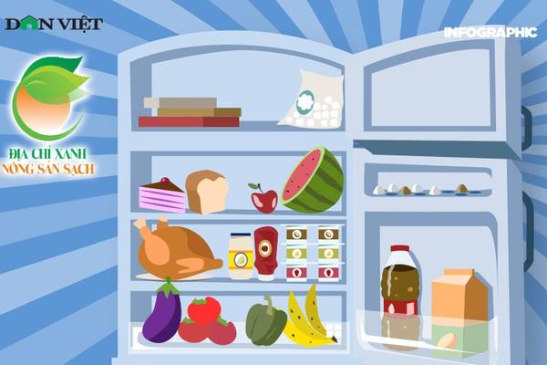 11 loại thực phẩm tuyệt đối không nên để trong tủ lạnh