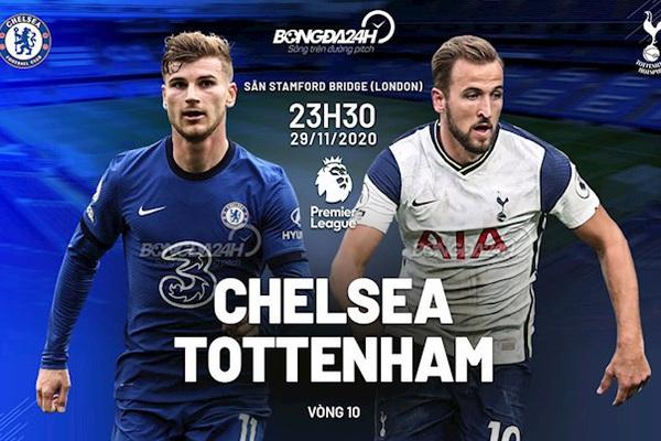 Xem trực tiếp Chelsea vs Tottenham trên kênh nào?