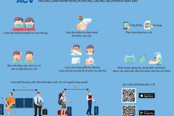 Những điều cần lưu ý khi đi máy bay sau tạm dừng cách ly xã hội