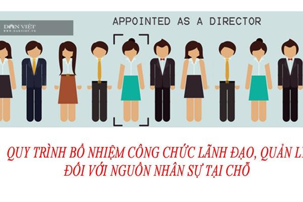 Quy trình bổ nhiệm công chức lãnh đạo, quản lý