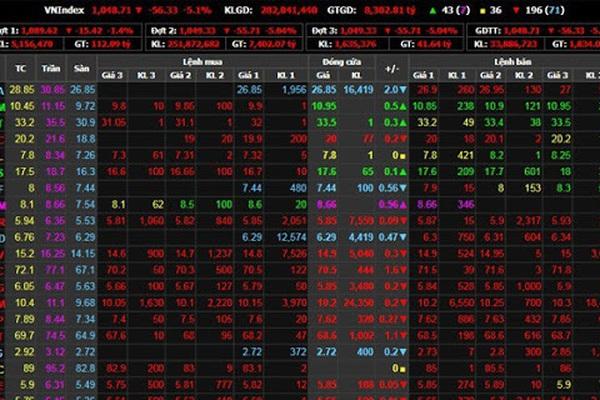 VN-Index sẽ chinh phục thành công ngưỡng 1.200 điểm?