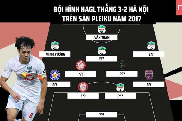 Đội hình HAGL đánh bại Hà Nội FC năm 2017 giờ ở đâu?
