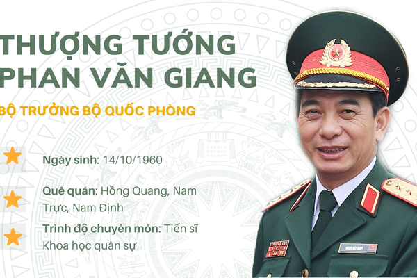 Binh nghiệp của tân Bộ trưởng Bộ Quốc phòng Phan Văn Giang