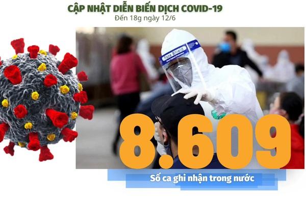 Bộ Y tế: Diễn biến dịch Covid-19 cập nhật đến 18h ngày 12/6