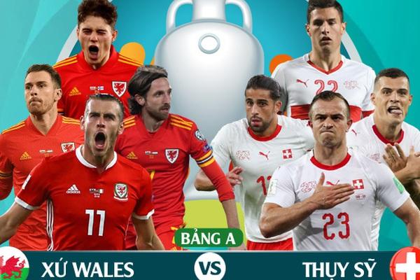 Xem trực tiếp xứ Wales vs Thụy Sĩ trên kênh nào?