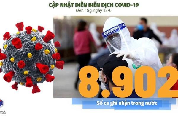 Bộ Y tế: Diễn biến dịch Covid-19 cập nhật đến 18h ngày 13/6