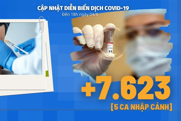 Diễn biến dịch Covid-19 đến 18h ngày 4/8: Số ca mắc mới ở TP. HCM giảm mạnh