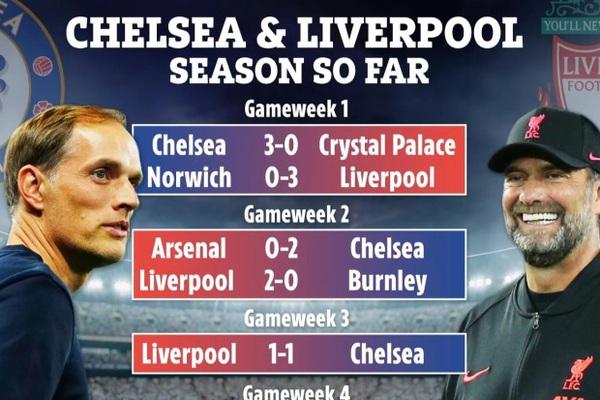 Sự giống nhau đến kỳ lạ giữa Chelsea và Liverpool