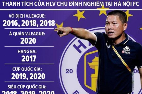 HLV Chu Đình Nghiêm tiết lộ bất ngờ về tương lai